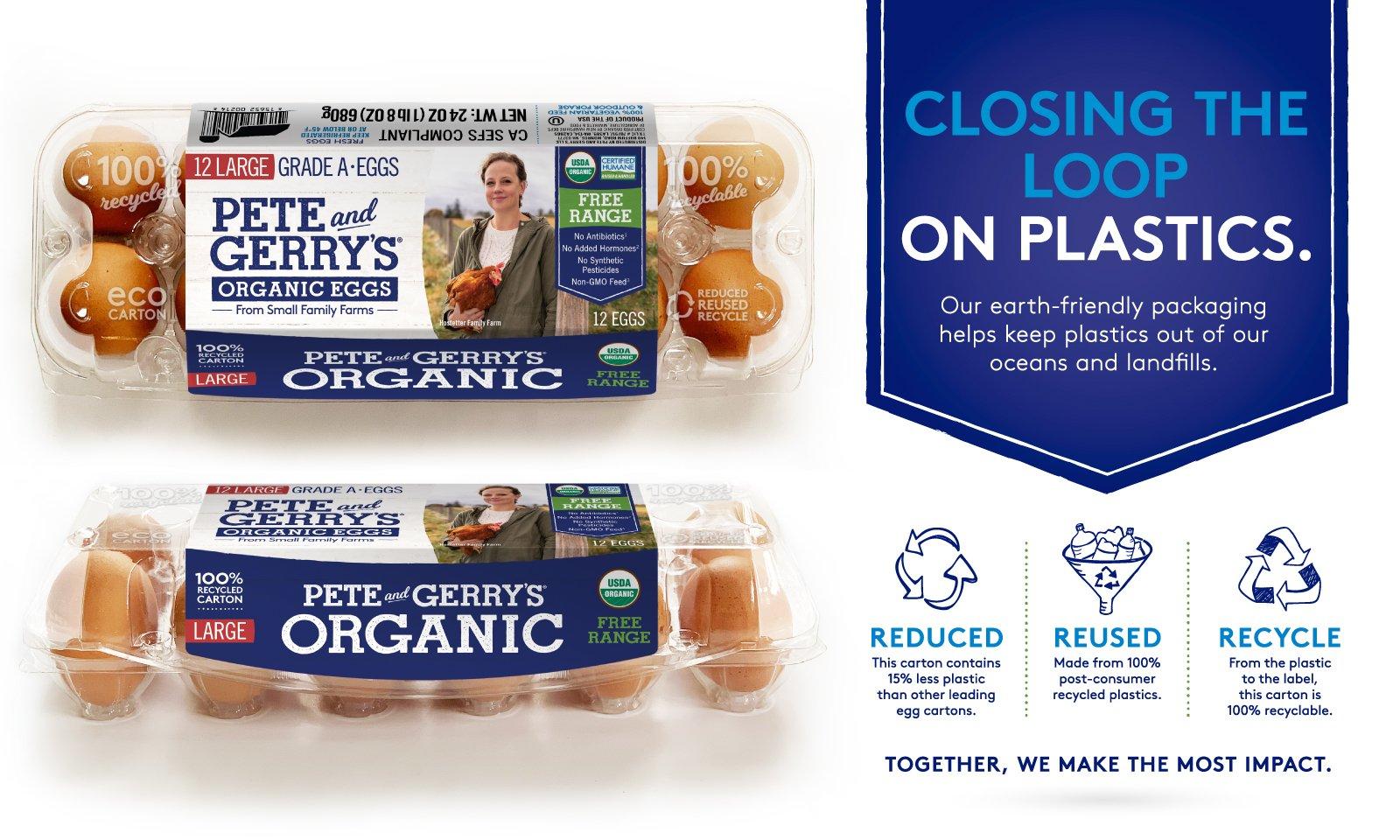 Closing the Loop on Plastics